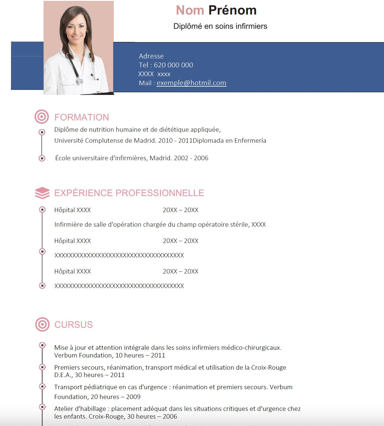 Un CV top pour une infirieme professionnelle