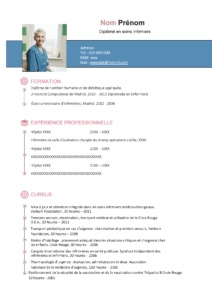 Un CV top pour une Infirmiere professionnelle