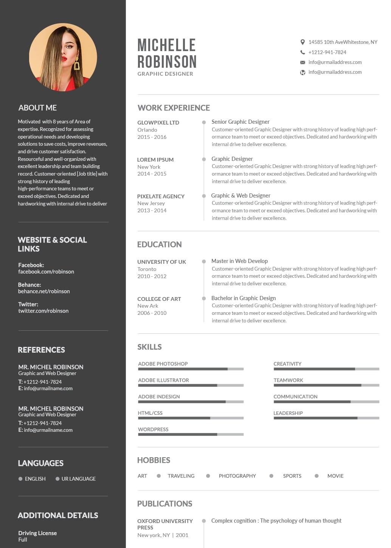 Exemple CV vendeuse ou vendeur